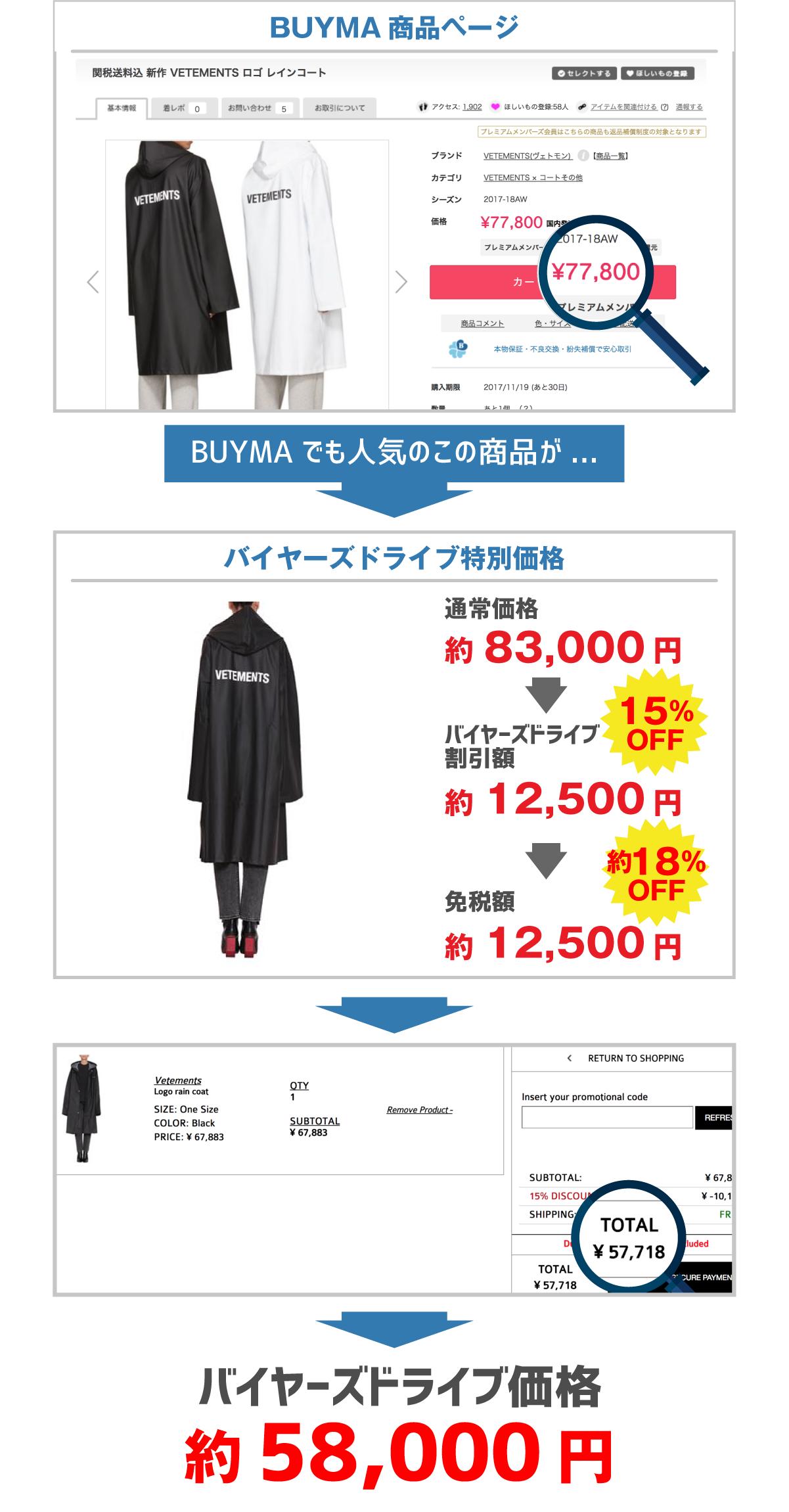 【VETEMENTS】ロゴ レインコート