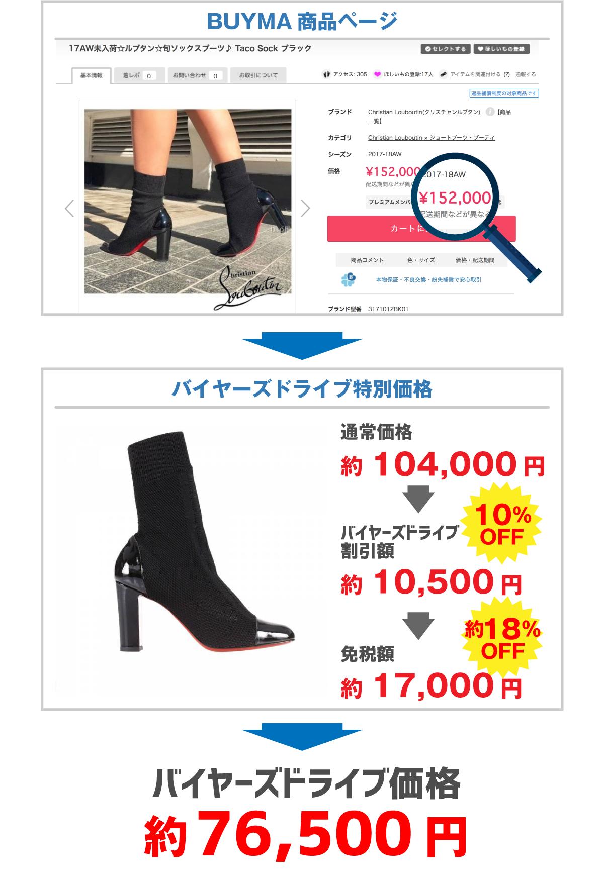 【CHRISTIAN LOUBOUTIN】Taco sock ブーツ