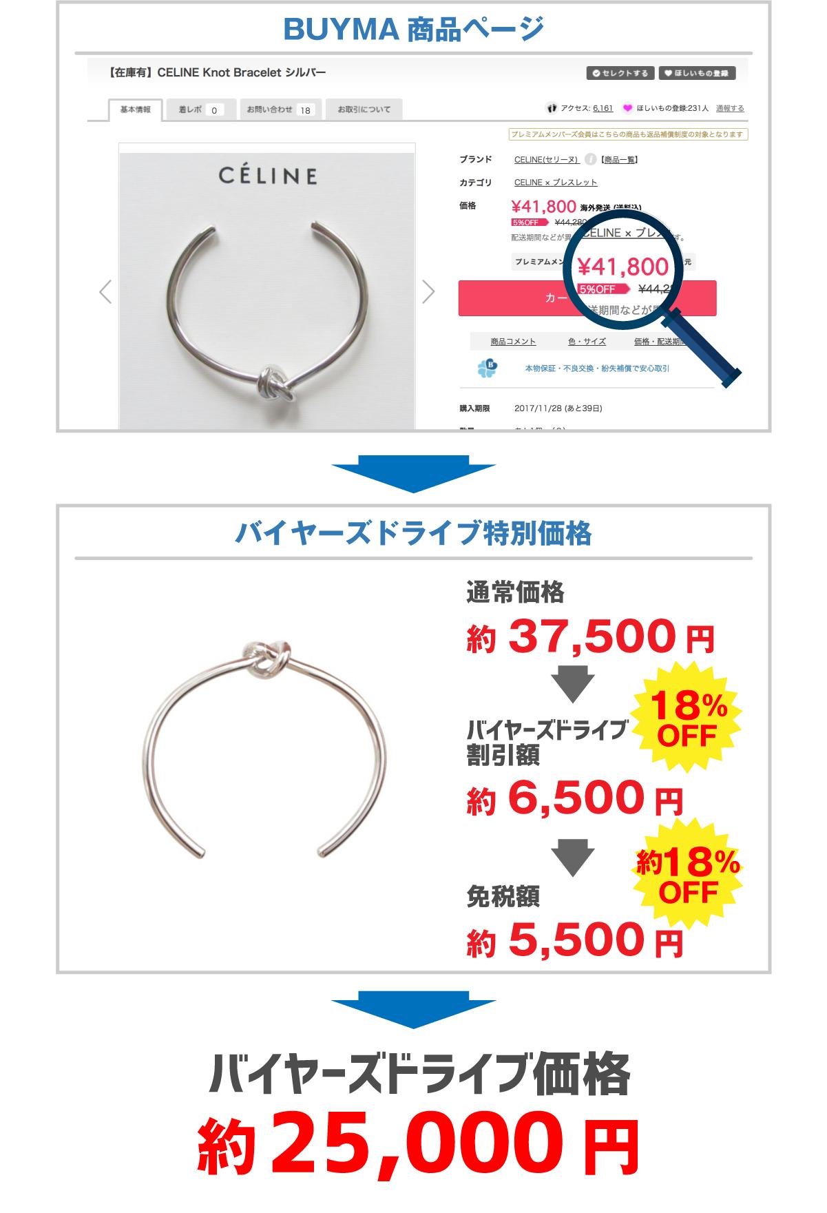 【CELINE】Knot ブレスレット